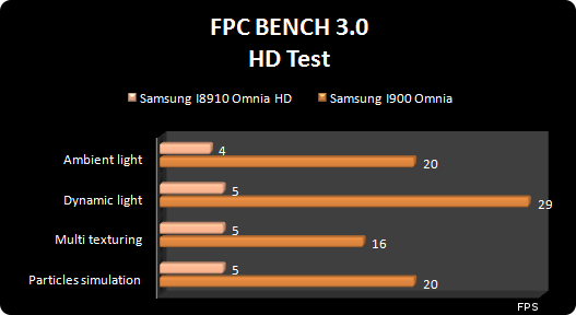 FPC_Bench_3D_hd_samsung.png