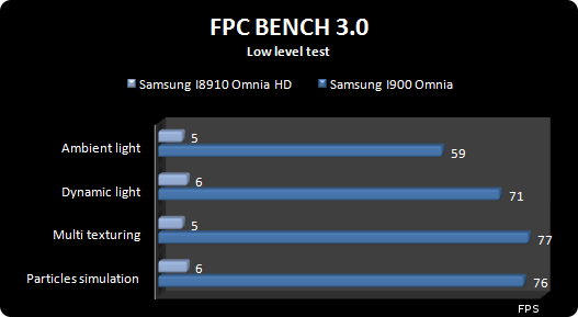 FPC_Bench_3D_low_samsung.png